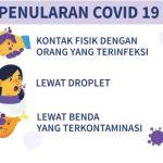 Penularan Covid 19